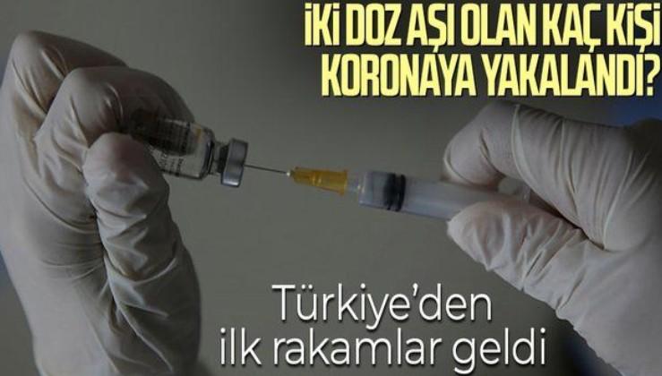 Türkiye'de iki doz koronavirüs aşısı olan kaç kişi virüse yakalandı? İlk rakamlar geldi