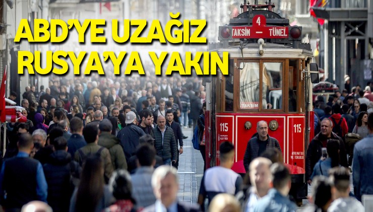 Türk halkı ABD ile değil Rusya ile ittifak istiyor