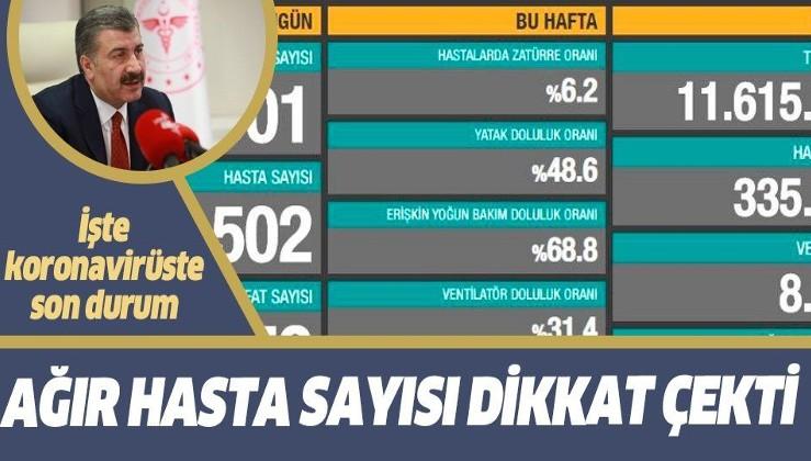 Son dakika: Koronavirüste son durum! Sağlık Bakanı Fahrettin Koca yeni tablo ile 11 Ekim koronavirüs vaka sayılarını duyurdu
