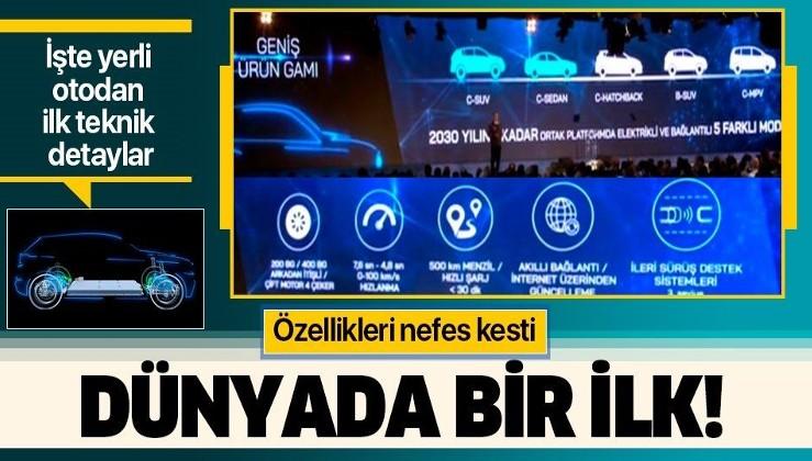 Erdoğan Türkiye'nin ilk yerli otomobilini tanıttı! İşte müthiş özellikleri ve yatırım destekleri