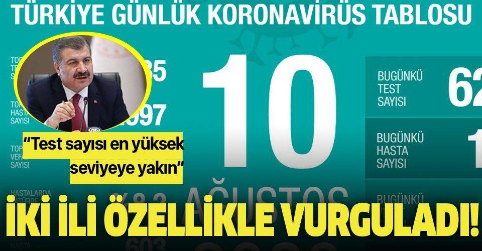 Son dakika: Sağlık Bakanı Fahrettin Koca 10 Ağustos koronavirüs vaka sayılarını açıkladı