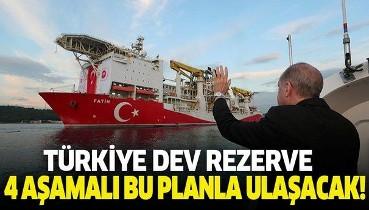 Türkiye dev rezerve 4 aşamalı bu planla ulaşacak!