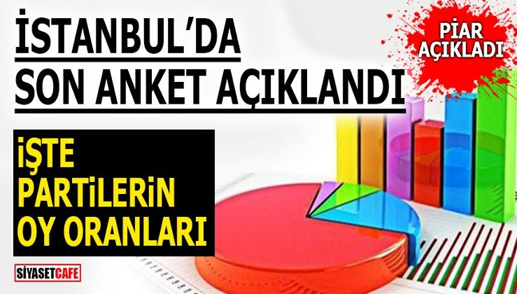 İstanbul'da son anket açıklandı! İşte partilerin oy oranları