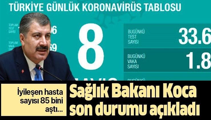 SON DAKİKA: Sağlık Bakanı Fahrettin Koca 8 Mayıs koronavirüs verilerini açıkladı! İşte corona virüs vaka sayısı