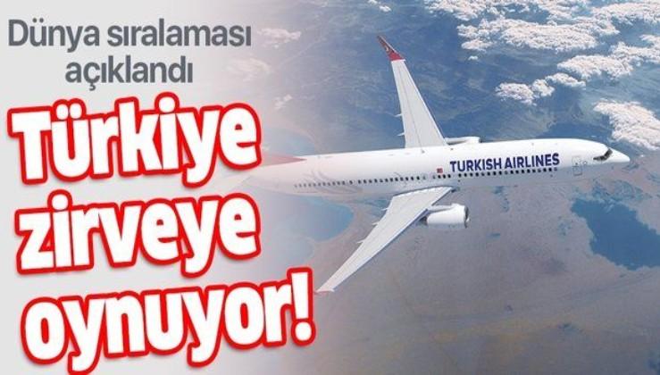Havacılık sektörüne Türkiye ve THY damgası.