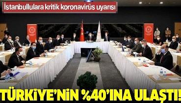 """Sağlık Bakanı Fahrettin Koca İstanbul'daki son durumu açıkladı: """"Türkiye genelinin %40'ına, Ankara'nın 5 katına ulaştı"""""""