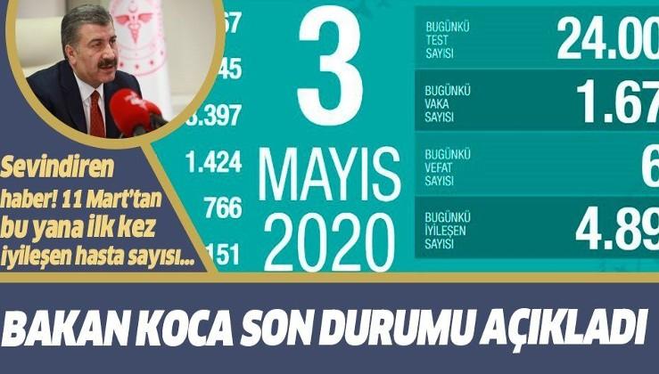 Son dakika: Sağlık Bakanı Fahrettin Koca 3 Mayıs koronavirüs vaka sayılarını açıkladı