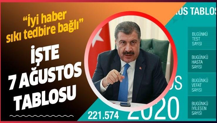 Son dakika: Sağlık Bakanı Fahrettin Koca, 7 Ağustos koronavirüs tablosunu açıkladı