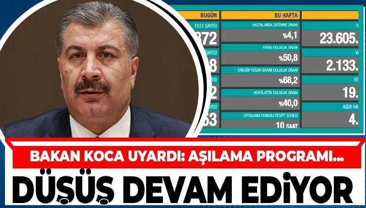SON DAKİKA: Sağlık Bakanı Fahrettin Koca 26 Aralık koronavirüs vaka sayılarını duyurdu | Güncel koronavirüs tablosu