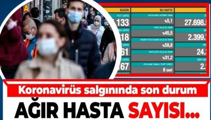 Sağlık Bakanlığı 19 Ocak koronavirüs vaka ve vefat sayılarını açıkladı | Türkiye Covid-19 hasta tablosu