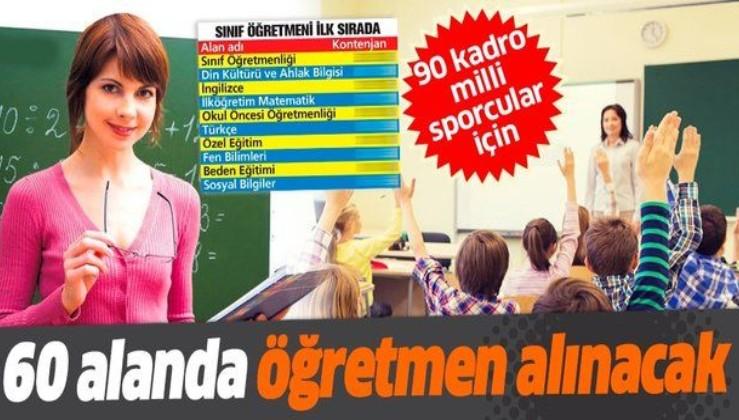 60 alanda öğretmen alınacak