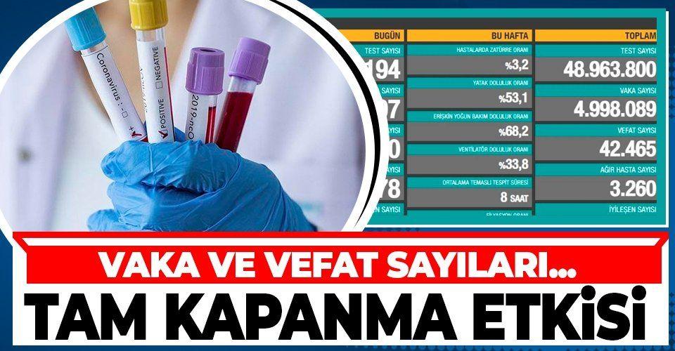 Son dakika: Sağlık Bakanlığı 7 Mayıs 2021 koronavirüs vaka ve vefat tablosunu duyurdu | Koronavirüste son durum