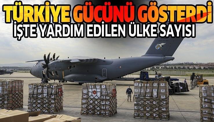 Türkiye 120'den fazla ülkeye tıbbi ekipman sağladı