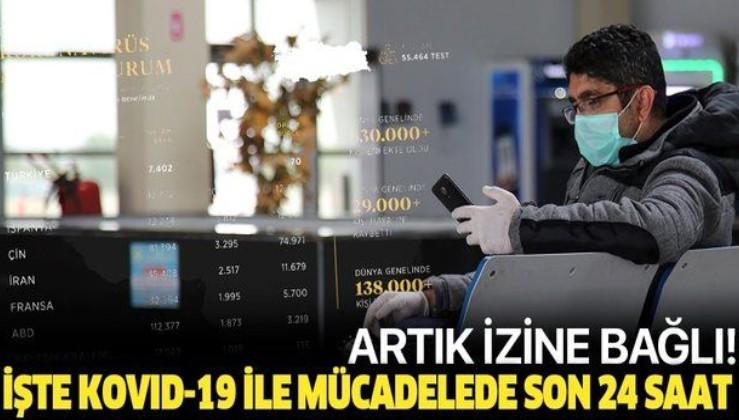 Türkiye'nin Kovid-19 mücadelesinde son 24 saatte yaşananlar: .