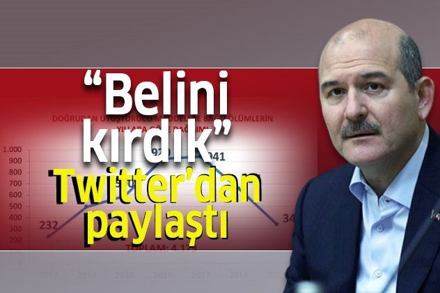 """İçişleri Bakanı Süleyman Soylu: """"Uyuşturucunun belini kırdık!"""""""