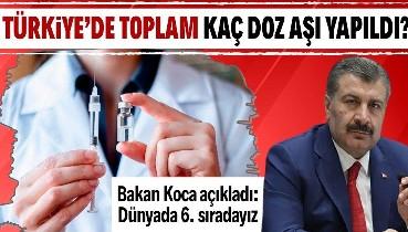 Son dakika: Sağlık Bakanı Fahrettin Koca açıkladı!