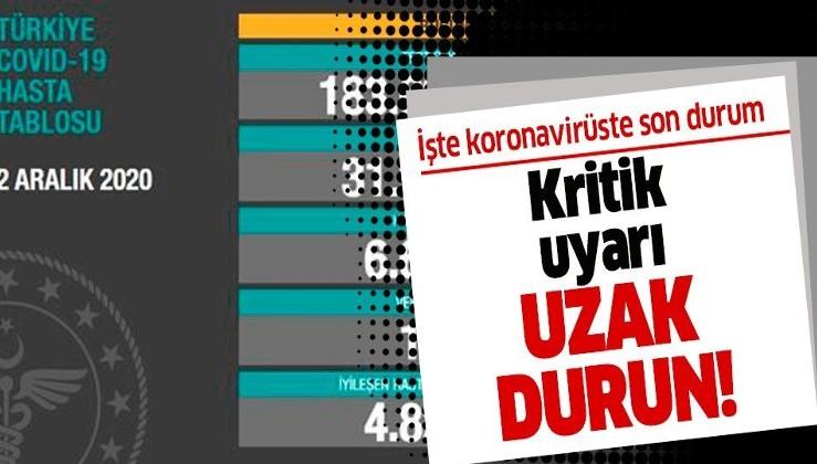 Son dakika: Sağlık Bakanı Fahrettin Koca 2 Aralık koronavirüs vaka sayılarını duyurdu | Güncel koronavirüs tablosu