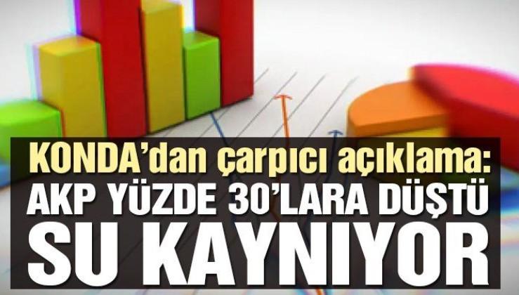 AKP'nin oy oranı yüzde 30'lara düştü